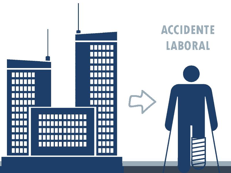 Accidente laboral derechos del trabajador